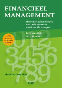 Financieel management (herziening)
